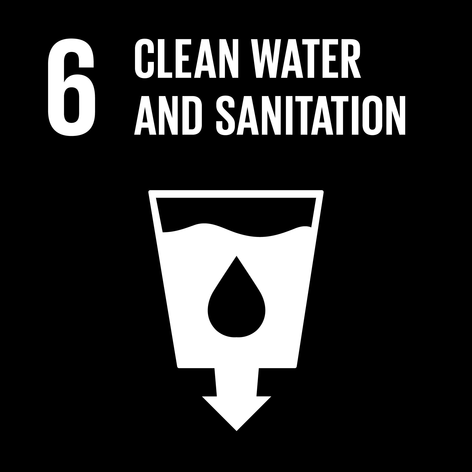 Sustainable Development Goals - 6 - Clean Water and Sanitation